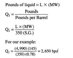 Liquid Flow Rate