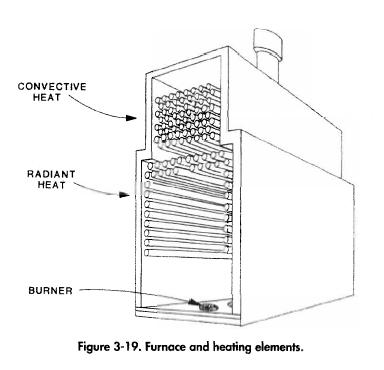 Wiring Diagrams For Furnaces on goodman air handler schematics