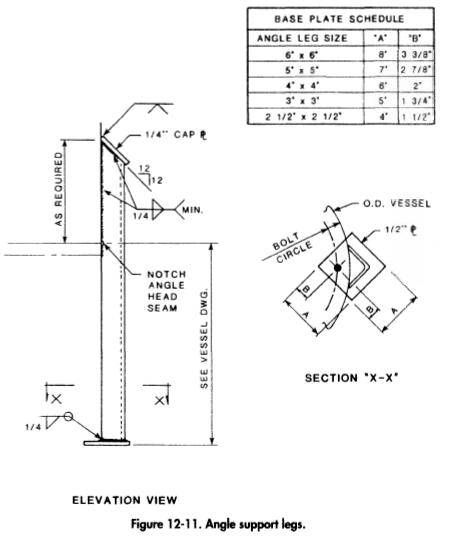 Pressure Vessels Ladder and Platform