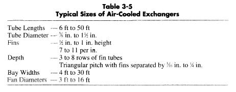 Aerial Coolers Part 1