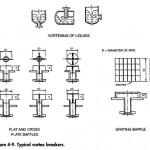 Vortex Breakers Types