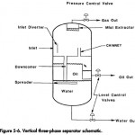 Vertical Three Phase Separator Configuration