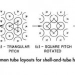 Heat Exchanger Tube Pitch